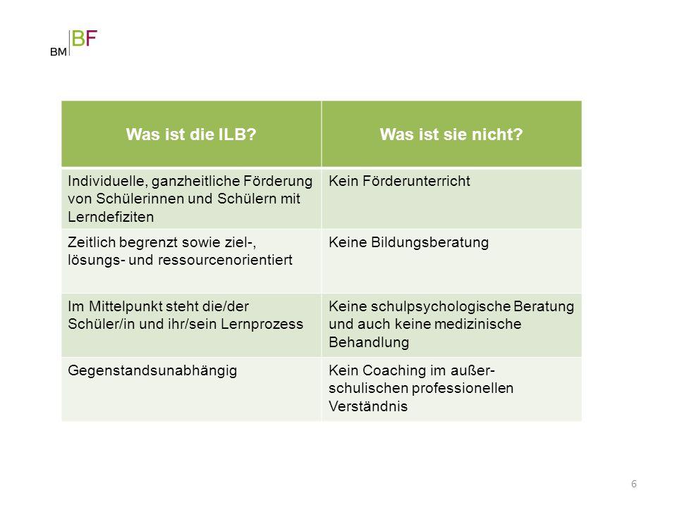 6 Was ist die ILB?Was ist sie nicht? Individuelle, ganzheitliche Förderung von Schülerinnen und Schülern mit Lerndefiziten Kein Förderunterricht Zeitl