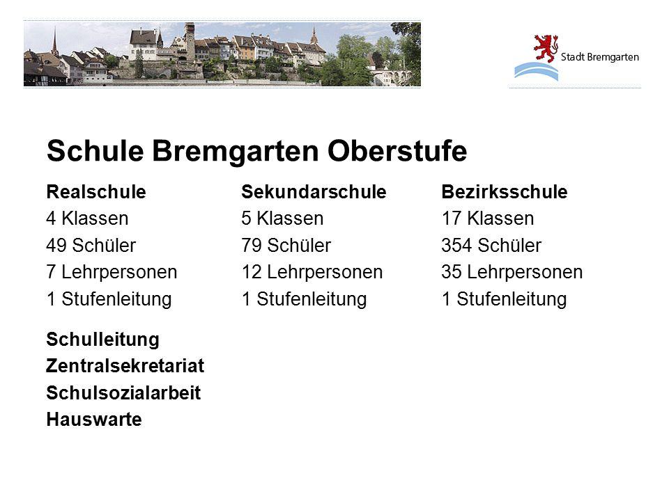 Schule Bremgarten Oberstufe Realschule 4 Klassen 49 Schüler 7 Lehrpersonen 1 Stufenleitung Sekundarschule 5 Klassen 79 Schüler 12 Lehrpersonen 1 Stufe
