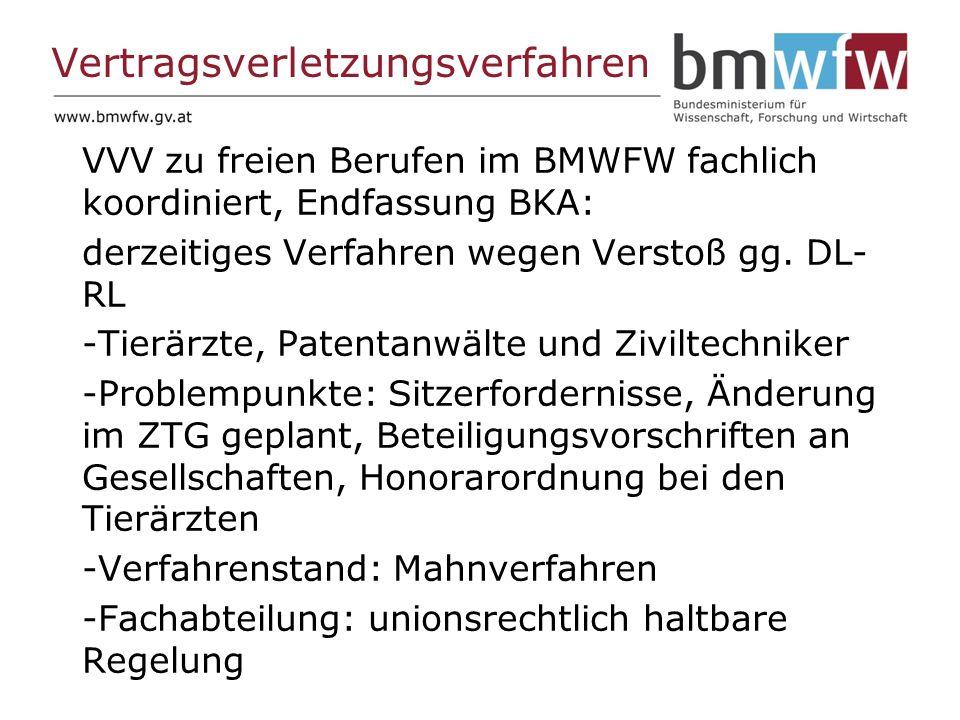 Vertragsverletzungsverfahren VVV zu freien Berufen im BMWFW fachlich koordiniert, Endfassung BKA: derzeitiges Verfahren wegen Verstoß gg.