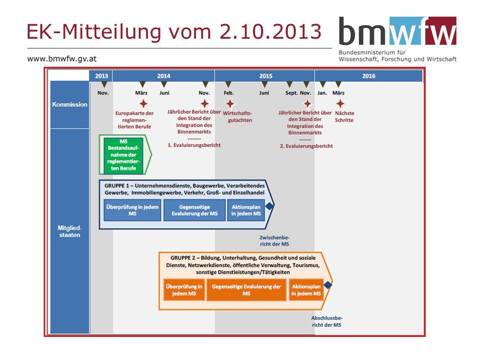 EK-Mitteilung vom 2.10.2013