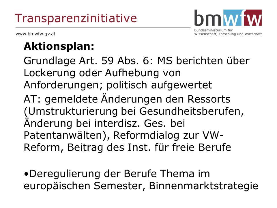 Transparenzinitiative Aktionsplan: Grundlage Art. 59 Abs.