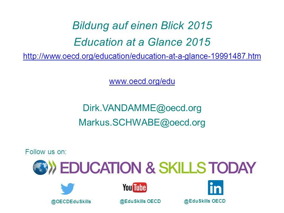 Bildung auf einen Blick 2015 Education at a Glance 2015 http://www.oecd.org/education/education-at-a-glance-19991487.htm www.oecd.org/edu Dirk.VANDAMM