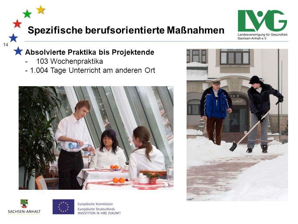 14 Absolvierte Praktika bis Projektende - 103 Wochenpraktika - 1.004 Tage Unterricht am anderen Ort Spezifische berufsorientierte Maßnahmen