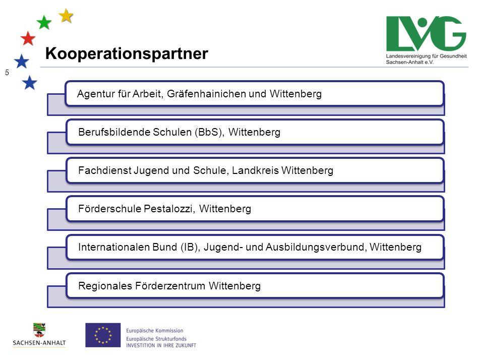 Hauptziele Förderschülerinnen und Förderschüler der Schule an der Lindenallee Gräfenhainichen befähigen zu: Hauptschulabschluss Ausbildung Einmündung in den Arbeitsmarkt Fachkräfte für die Region ausbilden 6
