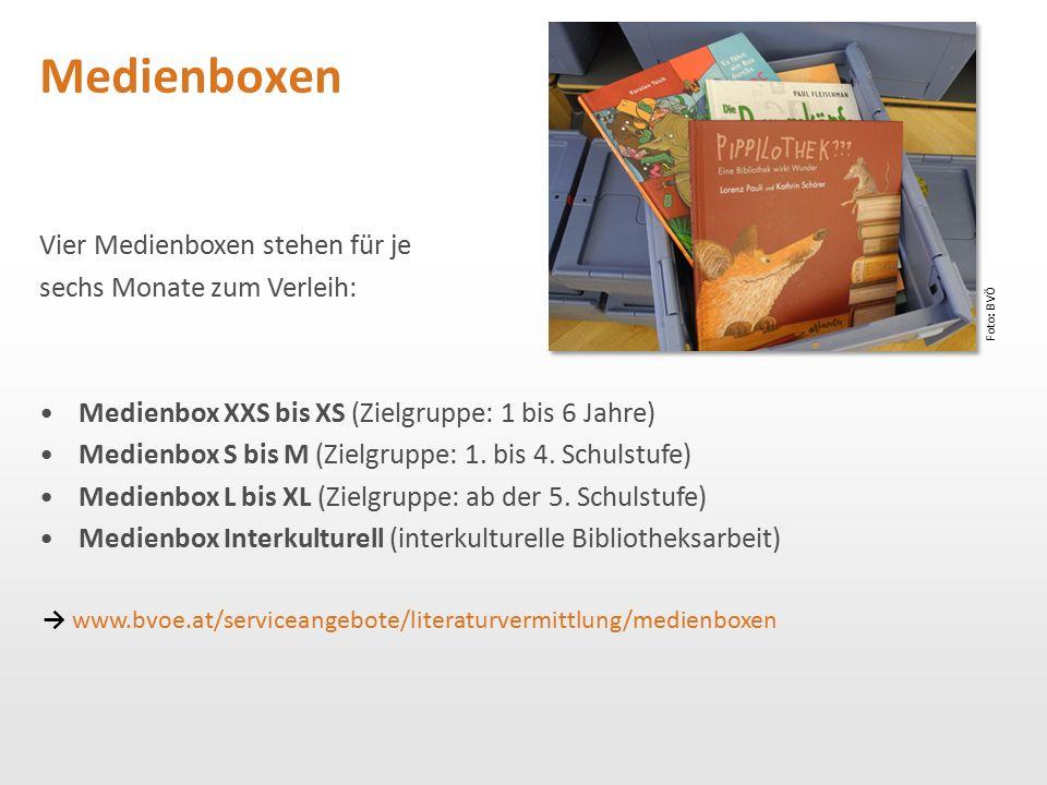 Medienboxen Vier Medienboxen stehen für je sechs Monate zum Verleih: Medienbox XXS bis XS (Zielgruppe: 1 bis 6 Jahre) Medienbox S bis M (Zielgruppe: 1