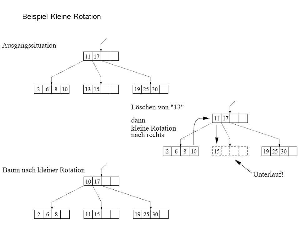 Beispiel Kleine Rotation