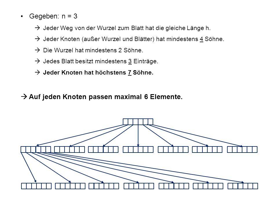 Gegeben: n = 3  Jeder Weg von der Wurzel zum Blatt hat die gleiche Länge h.