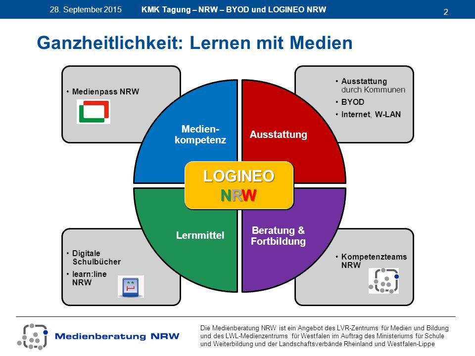 2 28. September 2015 Die Medienberatung NRW ist ein Angebot des LVR-Zentrums für Medien und Bildung und des LWL-Medienzentrums für Westfalen im Auftra