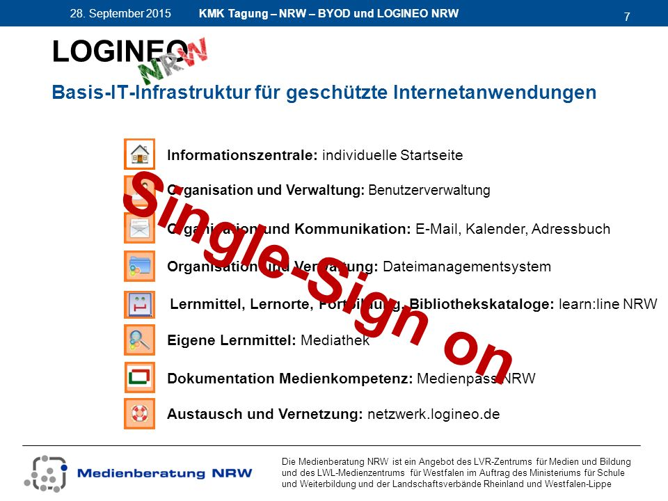 7 28. September 2015 Die Medienberatung NRW ist ein Angebot des LVR-Zentrums für Medien und Bildung und des LWL-Medienzentrums für Westfalen im Auftra