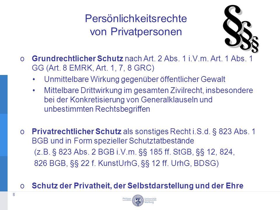 oGrundrechtlicher Schutz nach Art. 2 Abs. 1 i.V.m.