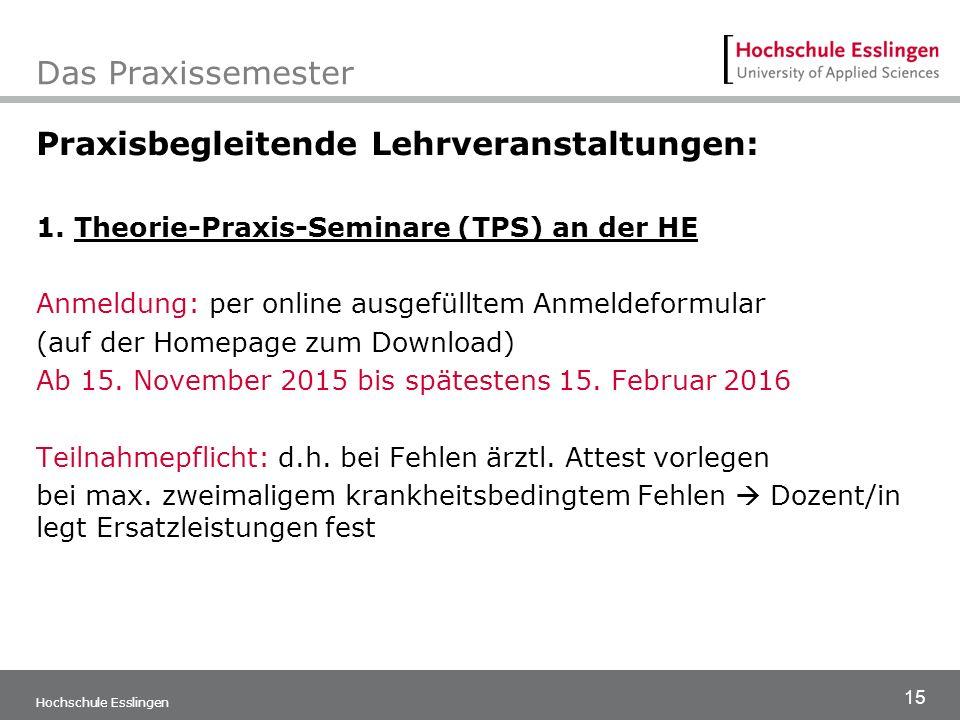 15 Hochschule Esslingen Das Praxissemester Praxisbegleitende Lehrveranstaltungen: 1. Theorie-Praxis-Seminare (TPS) an der HE Anmeldung: per online aus