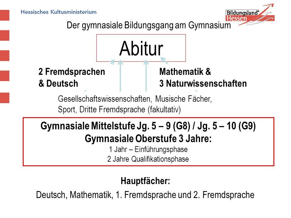 Der gymnasiale Bildungsgang am Gymnasium Abitur Gymnasiale Mittelstufe Jg. 5 – 9 (G8) / Jg. 5 – 10 (G9) Gymnasiale Oberstufe 3 Jahre: 1 Jahr – Einführ