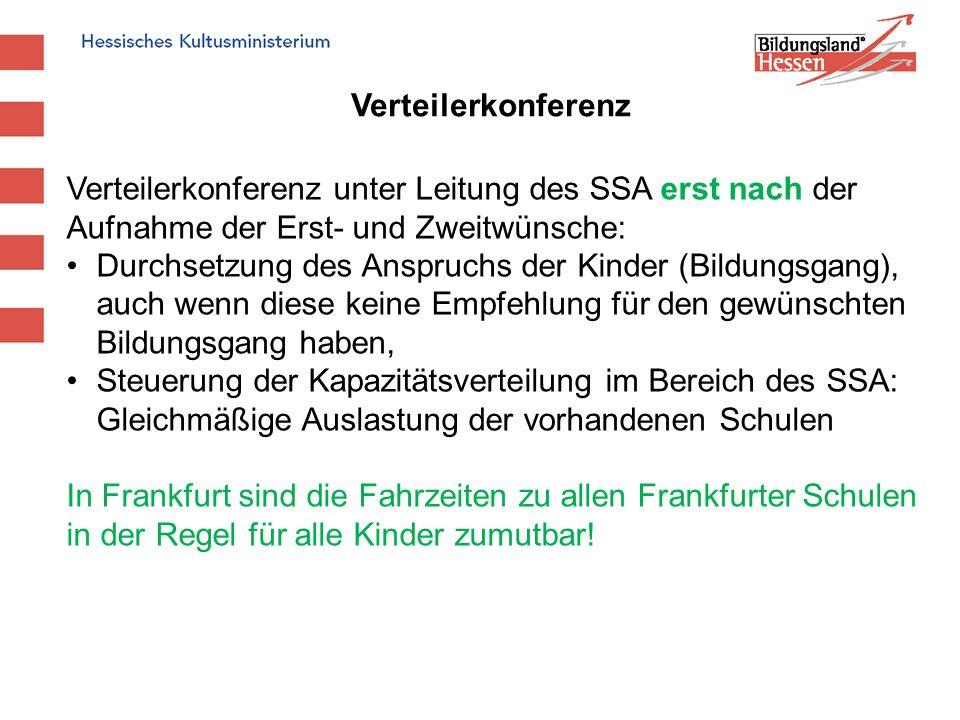 Verteilerkonferenz Verteilerkonferenz unter Leitung des SSA erst nach der Aufnahme der Erst- und Zweitwünsche: Durchsetzung des Anspruchs der Kinder (