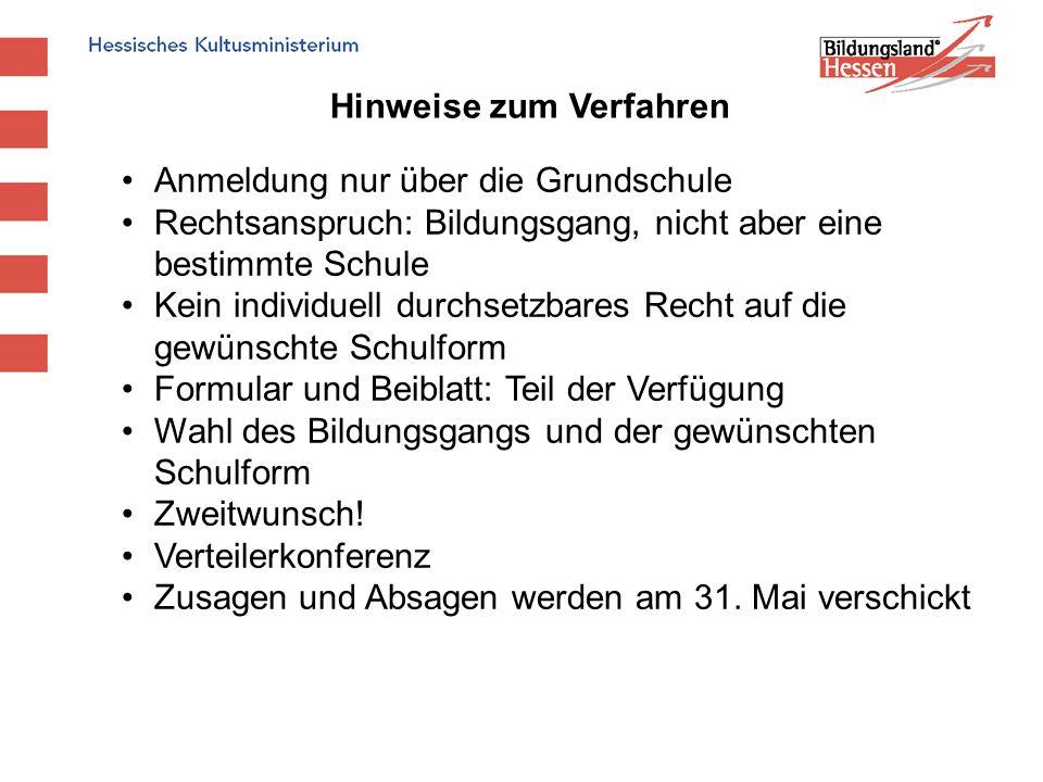 Hauptschulabschluss Duale AusbildungBerufsfachschule 2-jährig Zehntes Hauptschuljahr Mittlerer Abschluss Höh.