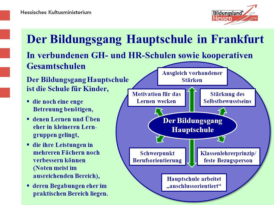"""Der Bildungsgang Hauptschule in Frankfurt In verbundenen GH- und HR-Schulen sowie kooperativen Gesamtschulen Hauptschule arbeitet """"anschlussorientiert"""