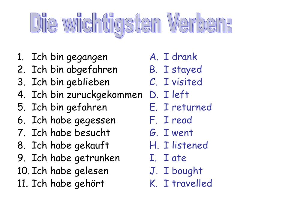 1.Ich bin gegangen 2.Ich bin abgefahren 3.Ich bin geblieben 4.Ich bin zuruckgekommen 5.Ich bin gefahren 6.Ich habe gegessen 7.Ich habe besucht 8.Ich habe gekauft 9.Ich habe getrunken 10.Ich habe gelesen 11.Ich habe gehört A.I drank B.I stayed C.I visited D.I left E.I returned F.I read G.I went H.I listened I.I ate J.I bought K.I travelled