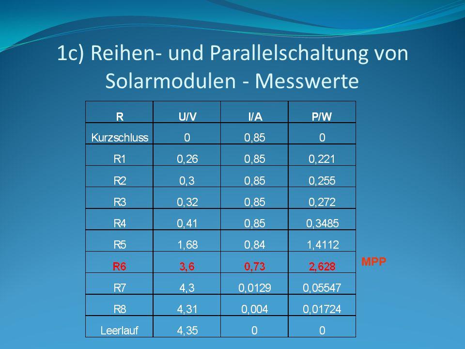 1c) Reihen- und Parallelschaltung von Solarmodulen - Messwerte MPP