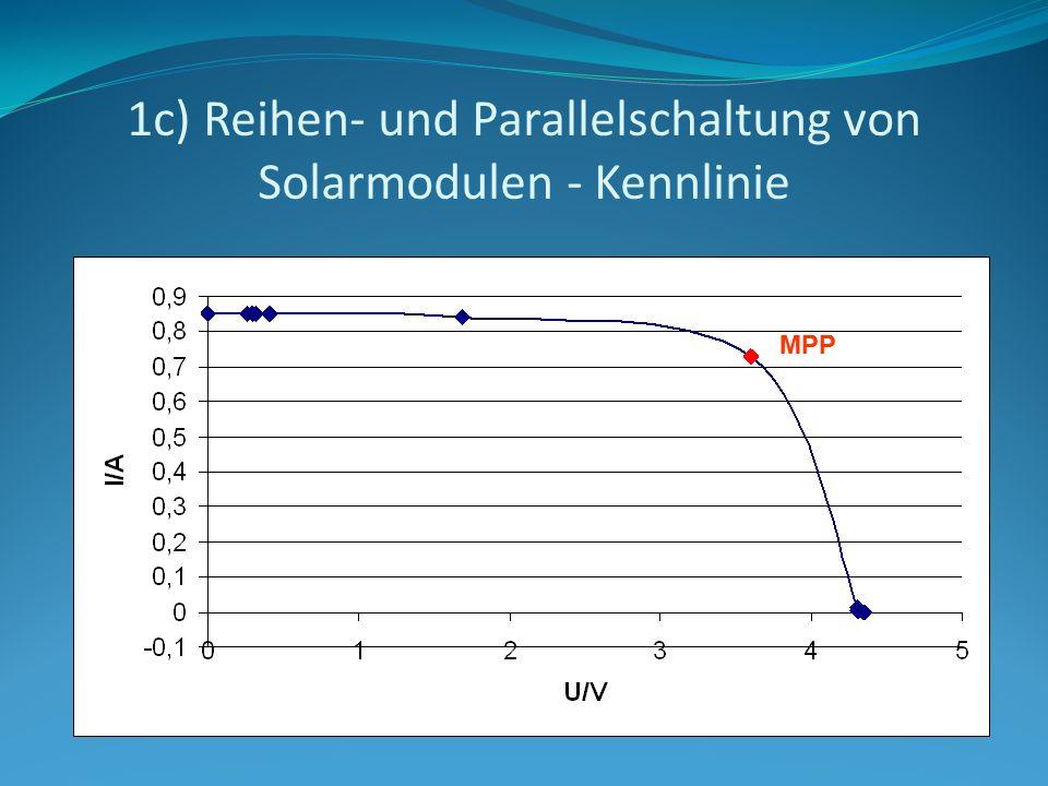 1c) Reihen- und Parallelschaltung von Solarmodulen - Kennlinie MPP
