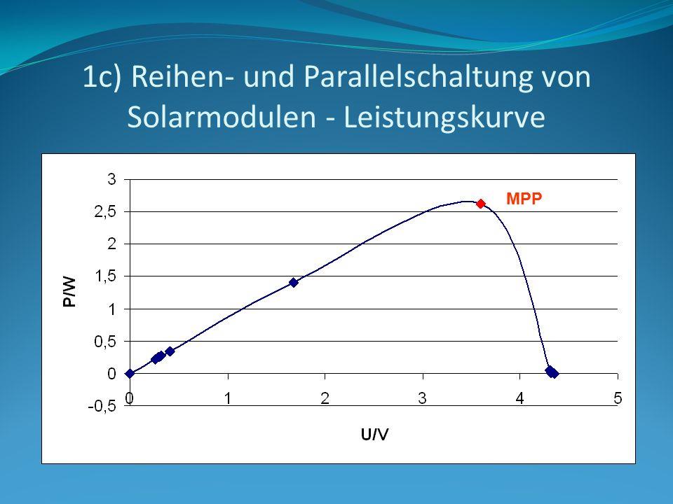 1c) Reihen- und Parallelschaltung von Solarmodulen - Leistungskurve MPP