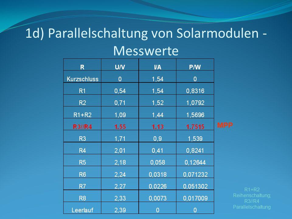 1d) Parallelschaltung von Solarmodulen - Messwerte MPP R1+R2 Reihenschaltung; R3//R4 Parallelschaltung