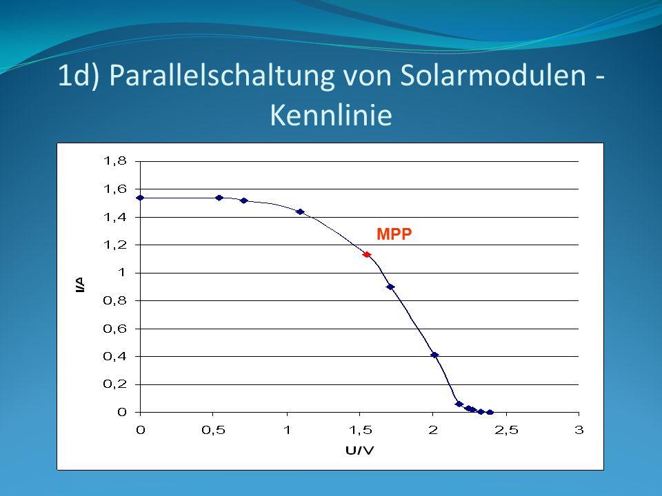 1d) Parallelschaltung von Solarmodulen - Kennlinie MPP