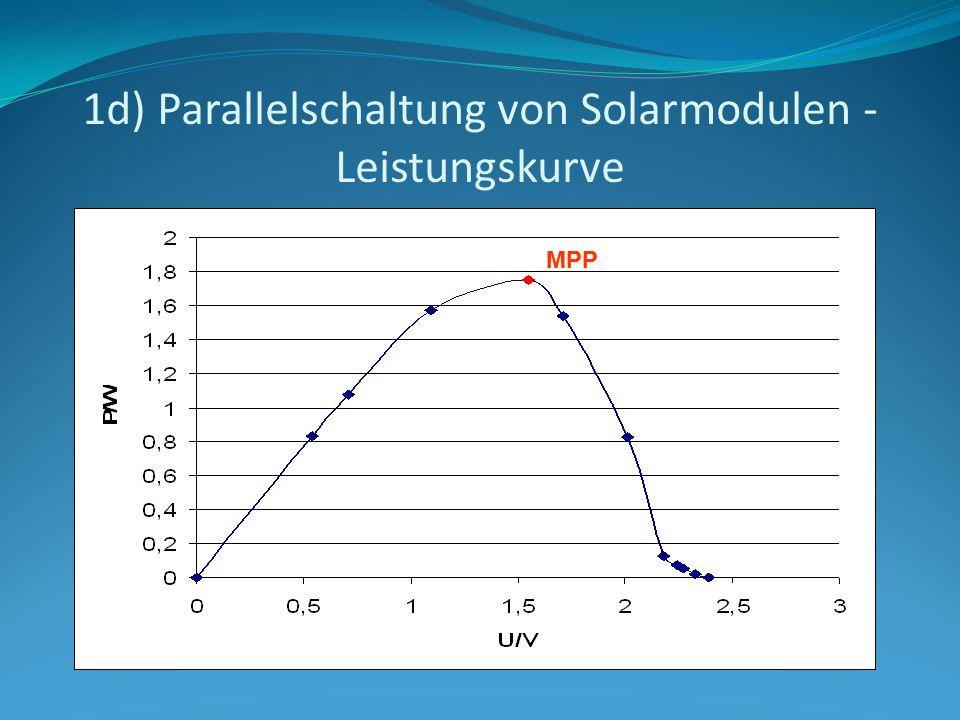 1d) Parallelschaltung von Solarmodulen - Leistungskurve MPP