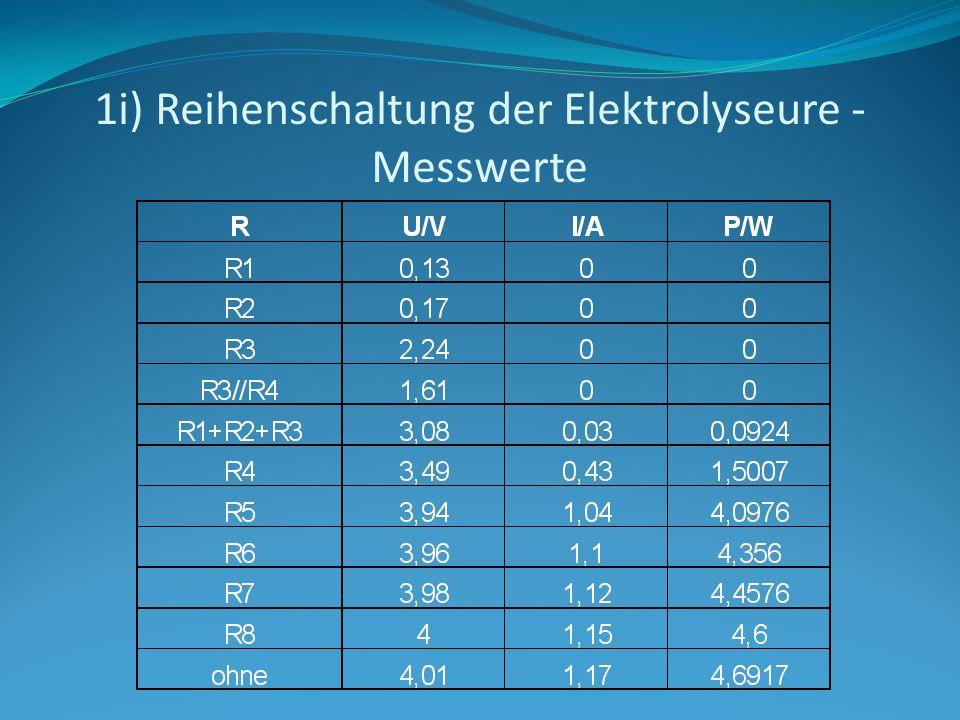 1i) Reihenschaltung der Elektrolyseure - Messwerte