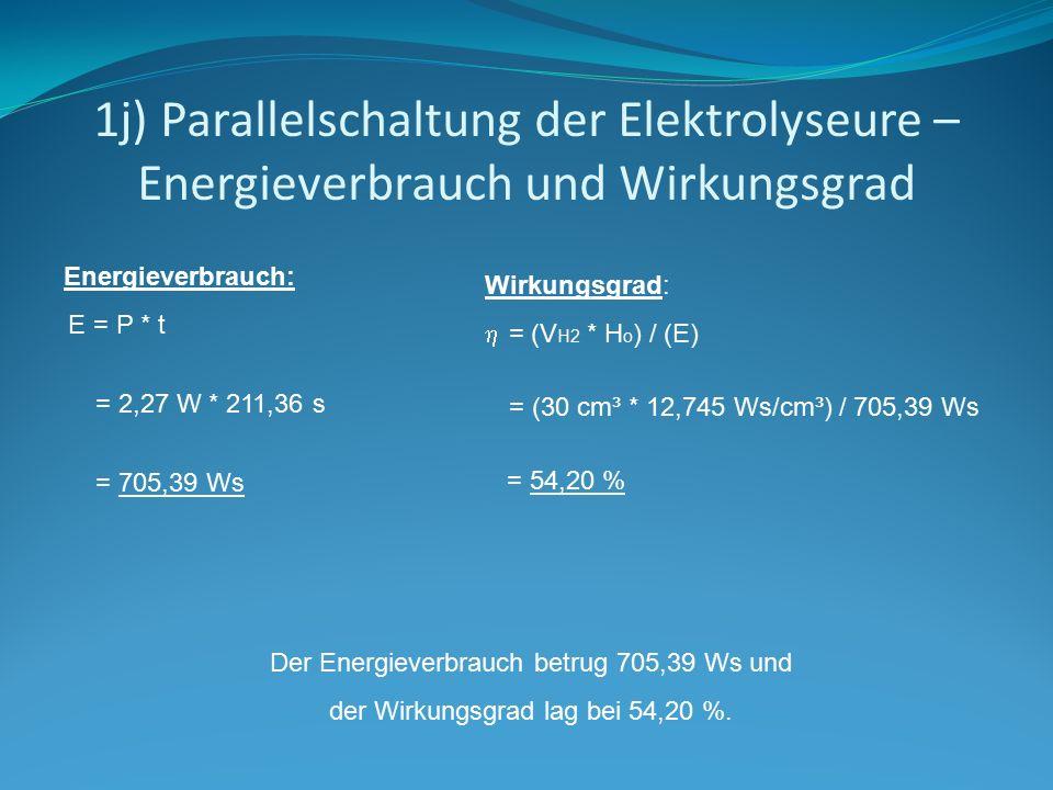1j) Parallelschaltung der Elektrolyseure – Energieverbrauch und Wirkungsgrad Energieverbrauch: E = P * t = 2,27 W * 211,36 s = 705,39 Ws Wirkungsgrad:
