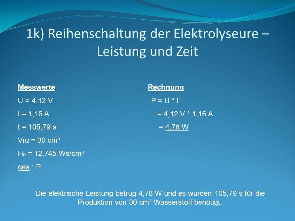 1k) Reihenschaltung der Elektrolyseure – Leistung und Zeit Messwerte Rechnung U = 4,12 V P = U * I I = 1,16 A = 4,12 V * 1,16 A t = 105,79 s = 4,78 W