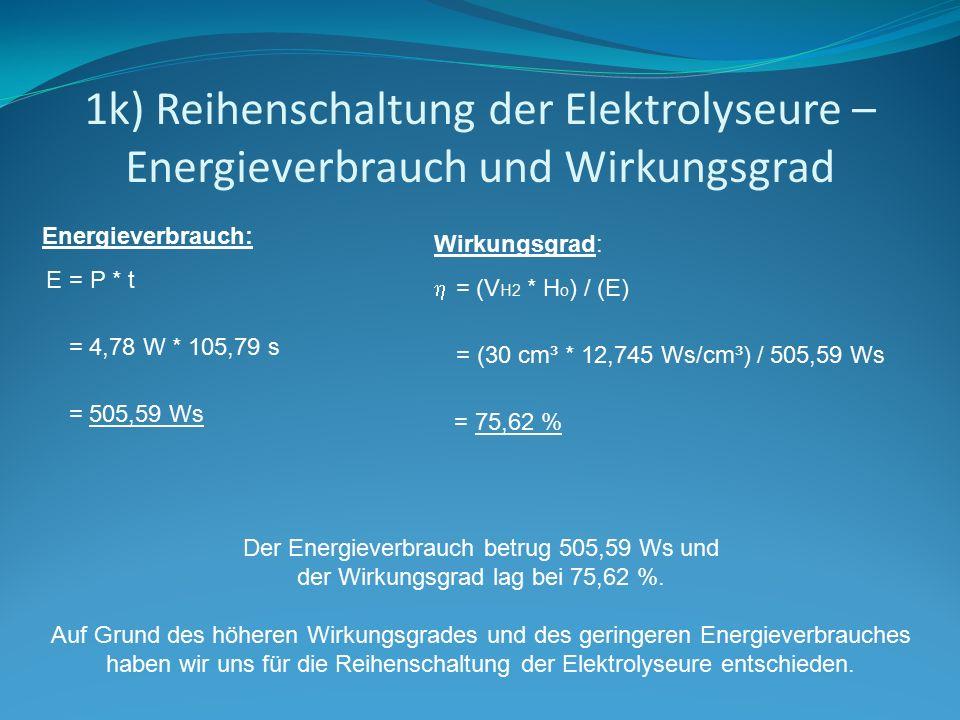 1k) Reihenschaltung der Elektrolyseure – Energieverbrauch und Wirkungsgrad Energieverbrauch: E = P * t = 4,78 W * 105,79 s = 505,59 Ws Wirkungsgrad: 