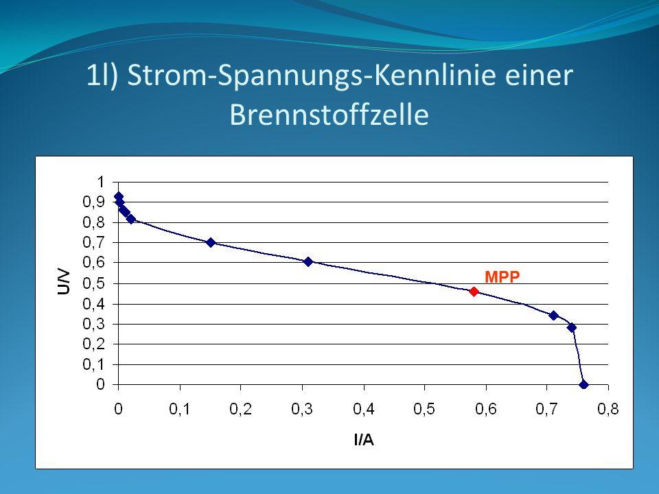 1l) Strom-Spannungs-Kennlinie einer Brennstoffzelle MPP