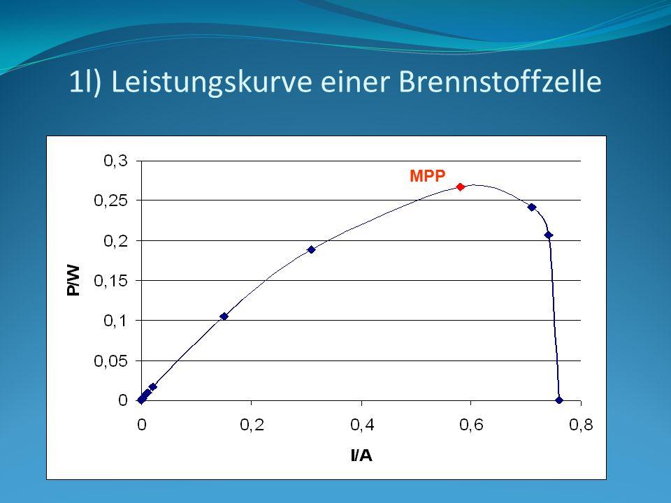 1l) Leistungskurve einer Brennstoffzelle MPP
