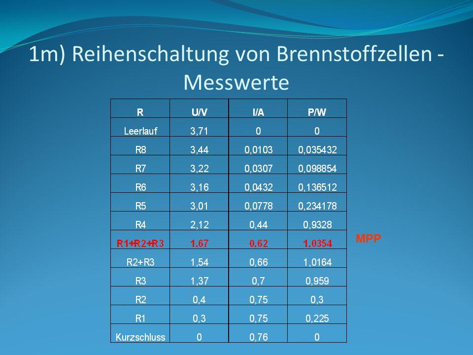 1m) Reihenschaltung von Brennstoffzellen - Messwerte MPP