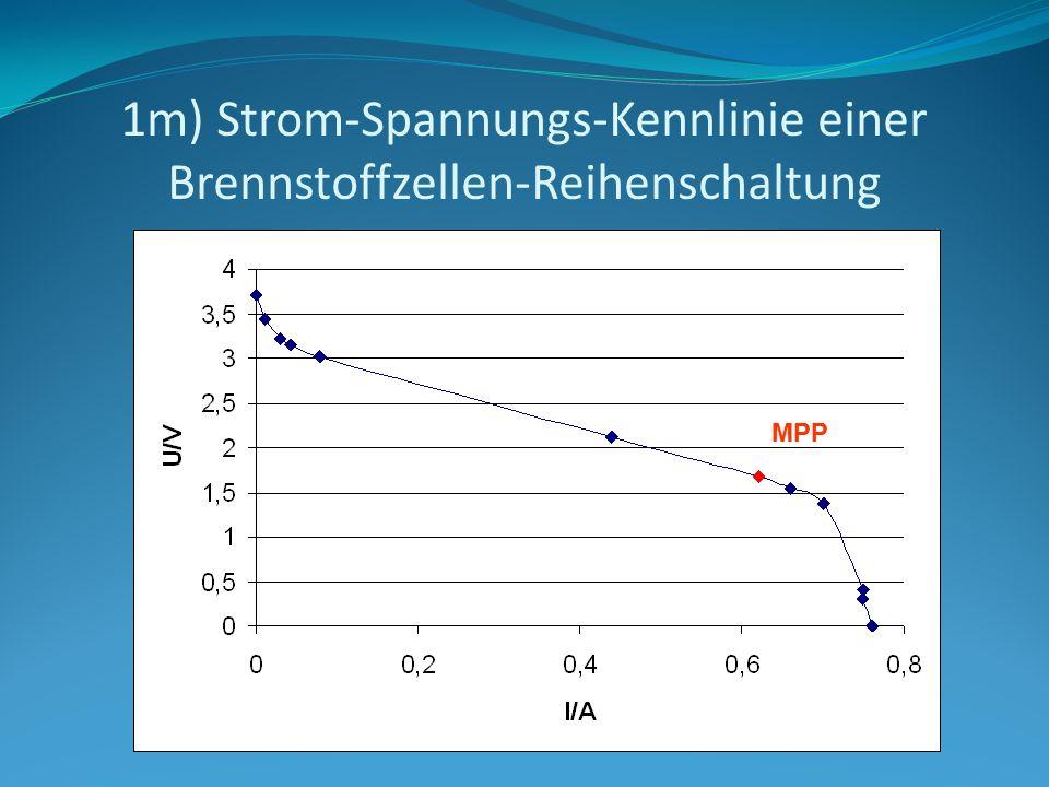 1m) Strom-Spannungs-Kennlinie einer Brennstoffzellen-Reihenschaltung MPP