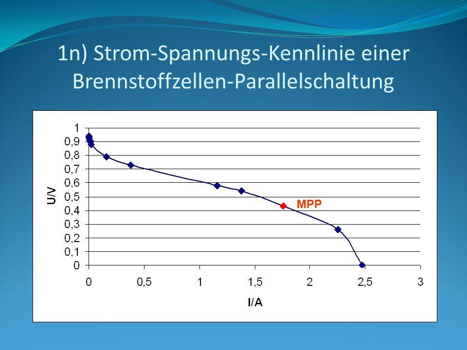 1n) Strom-Spannungs-Kennlinie einer Brennstoffzellen-Parallelschaltung MPP