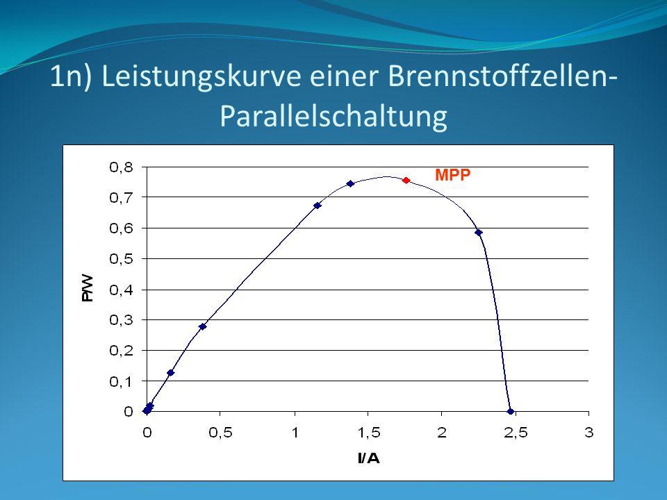 1n) Leistungskurve einer Brennstoffzellen- Parallelschaltung MPP