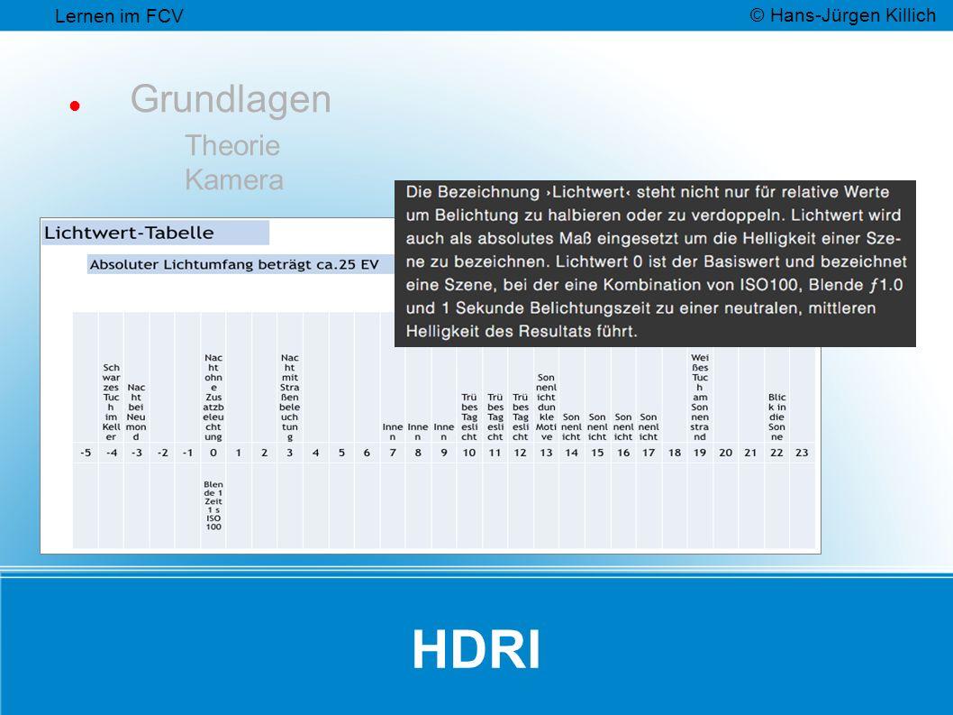 HDRI Grundlagen Theorie Kamera Welcher Kontrastumfang kann verarbeitet werden? Lernen im FCV © Hans-Jürgen Killich