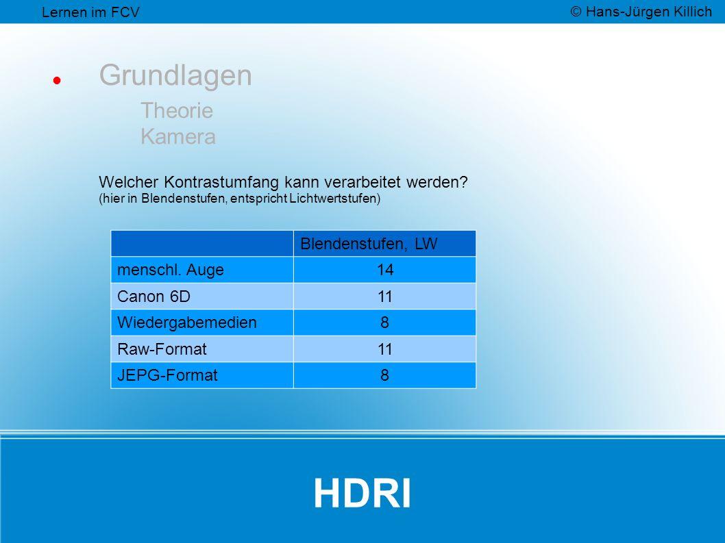 HDRI Grundlagen Theorie Kamera Welcher Kontrastumfang kann verarbeitet werden? (hier in Blendenstufen, entspricht Lichtwertstufen) Lernen im FCV © Han