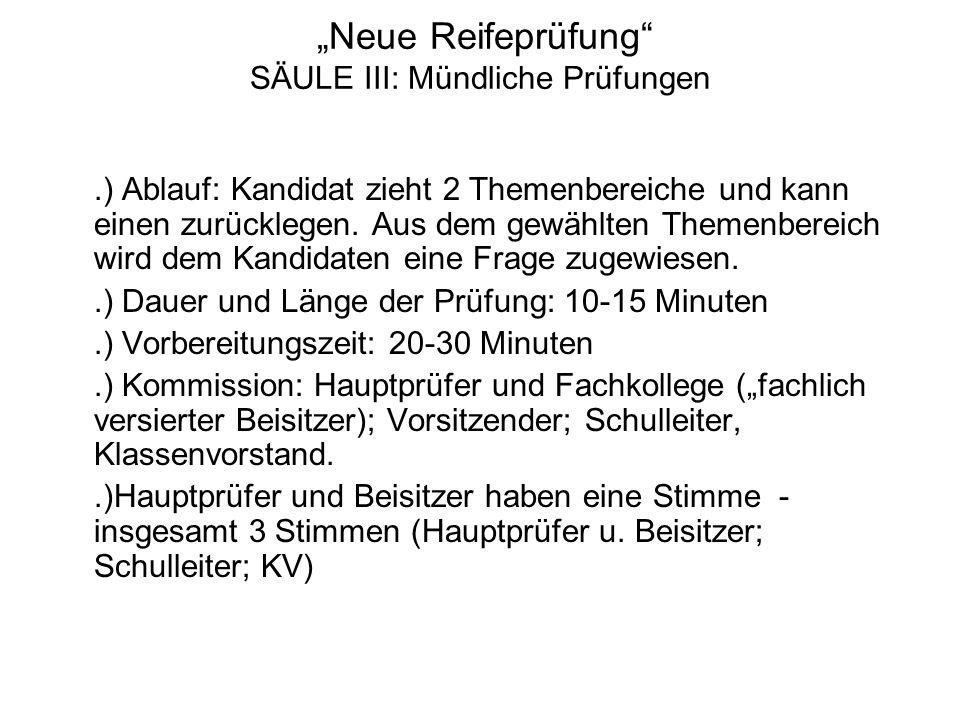 """""""Neue Reifeprüfung"""" SÄULE III: Mündliche Prüfungen.) Ablauf: Kandidat zieht 2 Themenbereiche und kann einen zurücklegen. Aus dem gewählten Themenberei"""