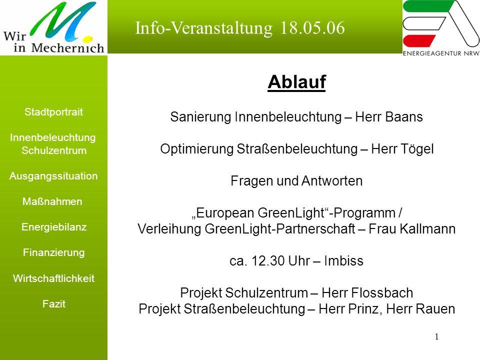 2 Info-Veranstaltung 18.05.06 Stadt Mechernich 27.500 Einwohner Stadtgebiet 137 qkm 43 Ortsteile 34 Ortsvorsteher Haushaltssicherungskonzept seit 2005 strukturelles Defizit rd.
