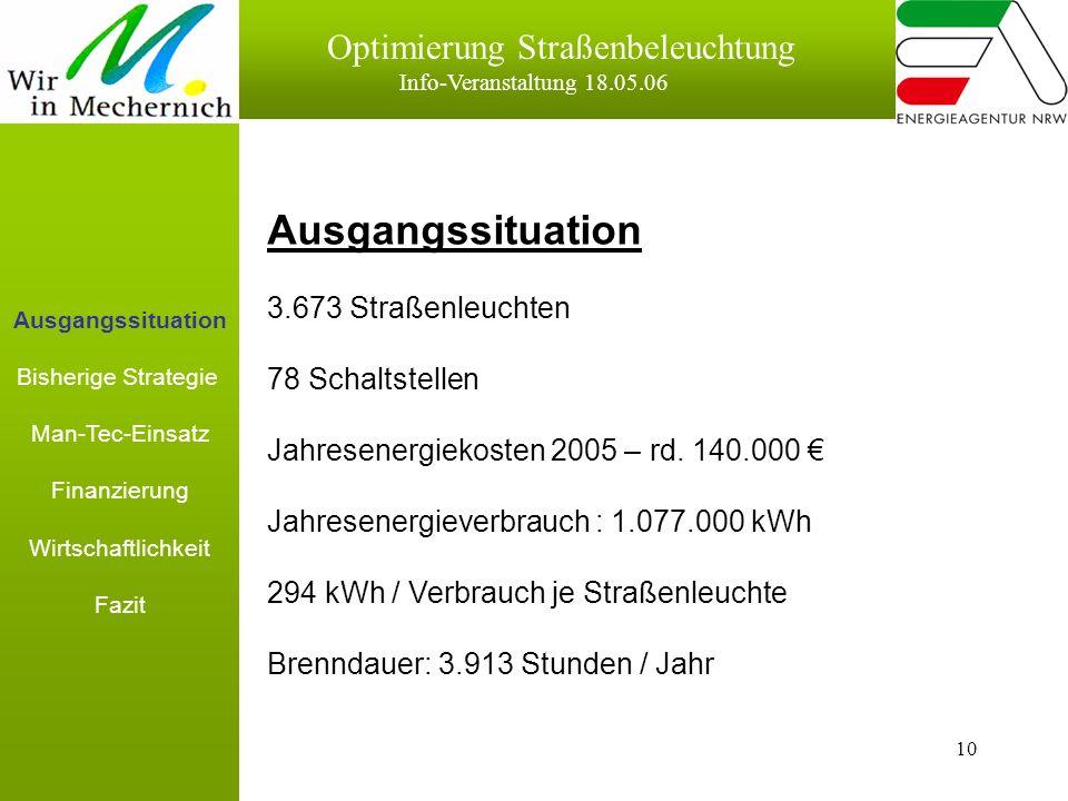 10 Optimierung Straßenbeleuchtung Info-Veranstaltung 18.05.06 Ausgangssituation 3.673 Straßenleuchten 78 Schaltstellen Jahresenergiekosten 2005 – rd.