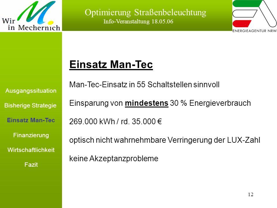 12 Optimierung Straßenbeleuchtung Info-Veranstaltung 18.05.06 Einsatz Man-Tec Man-Tec-Einsatz in 55 Schaltstellen sinnvoll Einsparung von mindestens 30 % Energieverbrauch 269.000 kWh / rd.