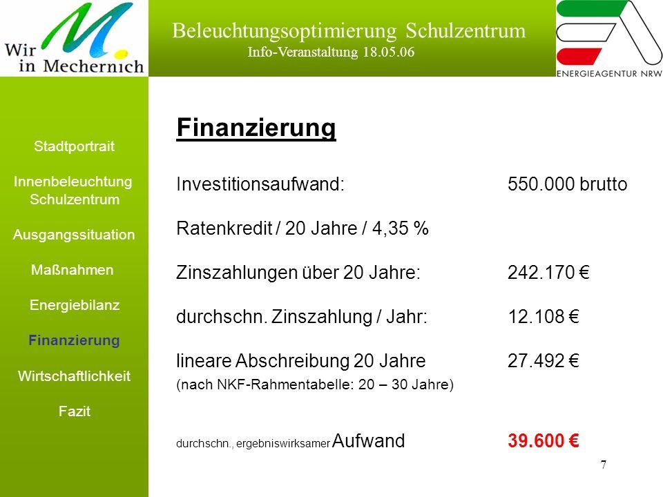 7 Beleuchtungsoptimierung Schulzentrum Info-Veranstaltung 18.05.06 Finanzierung Investitionsaufwand: 550.000 brutto Ratenkredit / 20 Jahre / 4,35 % Zinszahlungen über 20 Jahre: 242.170 € durchschn.