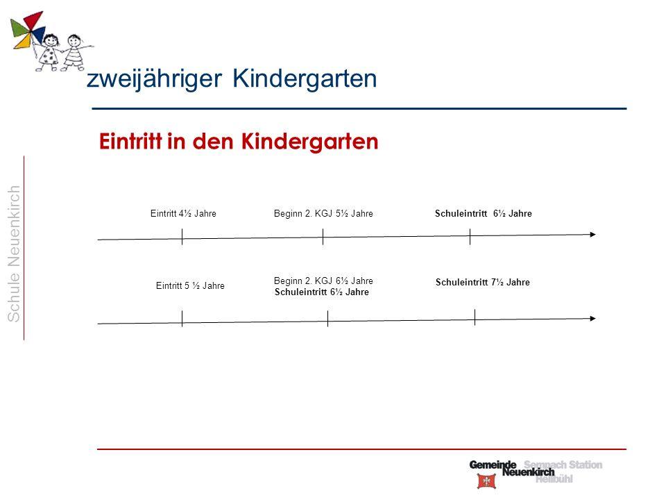 Schule Neuenkirch Eintritt in den Kindergarten zweijähriger Kindergarten Eintritt 4½ Jahre Eintritt 5 ½ Jahre Beginn 2.