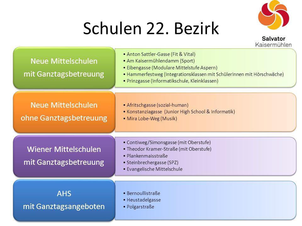 Schulen 22.