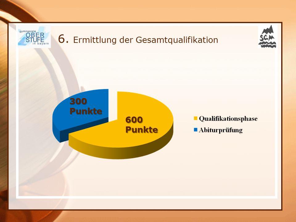 600 Punkte 300 Punkte 6. Ermittlung der Gesamtqualifikation
