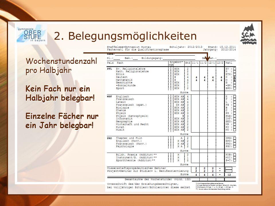 2. Belegungsmöglichkeiten 11.12.2015 Wochenstundenzahl pro Halbjahr Kein Fach nur ein Halbjahr belegbar! Einzelne Fächer nur ein Jahr belegbar!