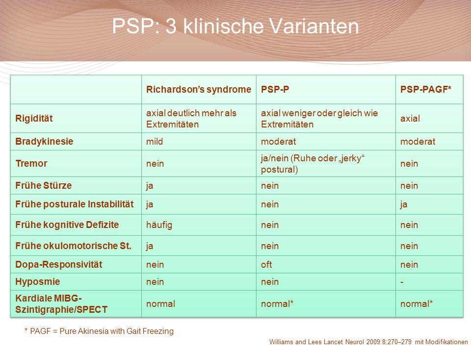 PSP: 3 klinische Varianten Williams and Lees Lancet Neurol 2009:8;270–279 mit Modifikationen * PAGF = Pure Akinesia with Gait Freezing