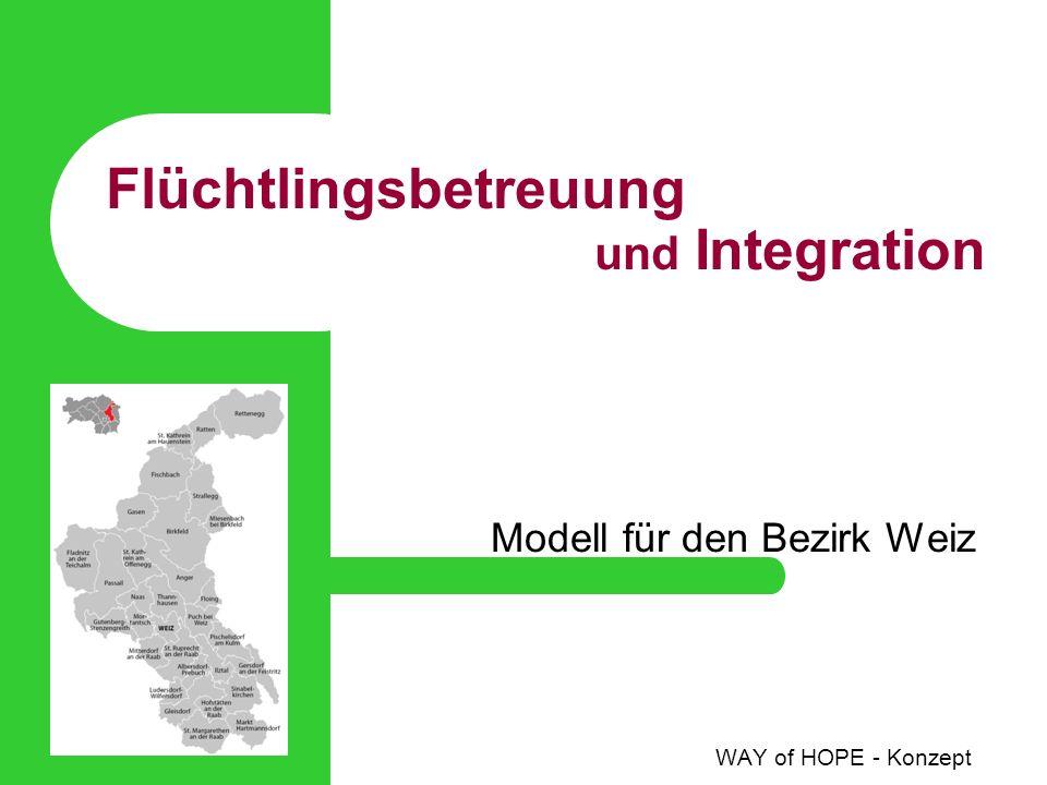 Modell für den Bezirk Weiz WAY of HOPE - Konzept Flüchtlingsbetreuung und Integration