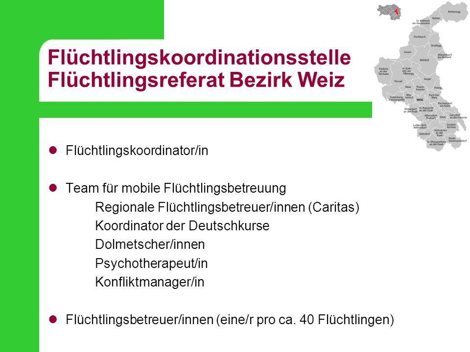 Flüchtlingskoordinationsstelle Flüchtlingsreferat Bezirk Weiz Flüchtlingskoordinator/in Team für mobile Flüchtlingsbetreuung Regionale Flüchtlingsbetr